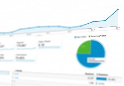 Ilustrační graf pro článek o fungování a výhodách PPC kampaní